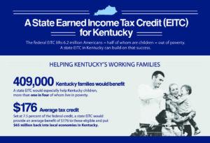 EITC graphic 10