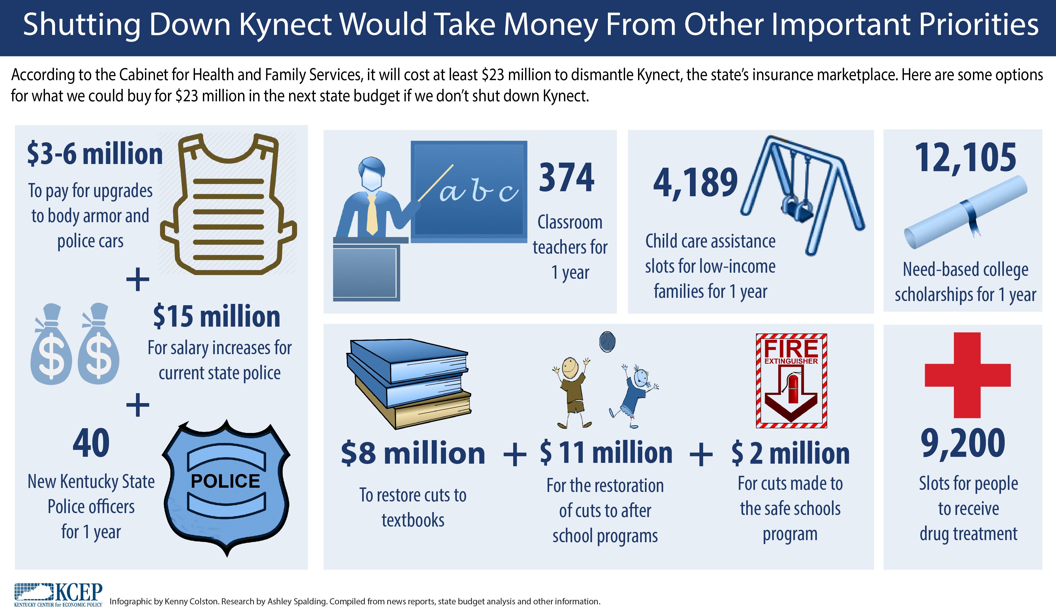Saving Kynect FINAL