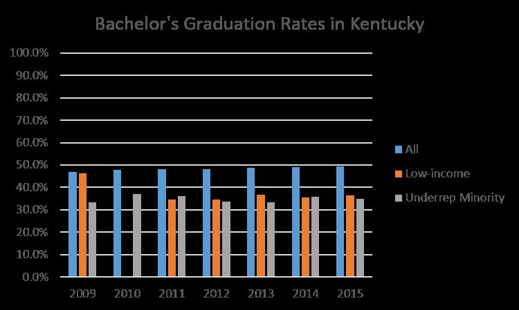 degree graph