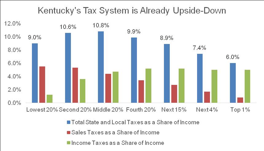 tax-shift-graph