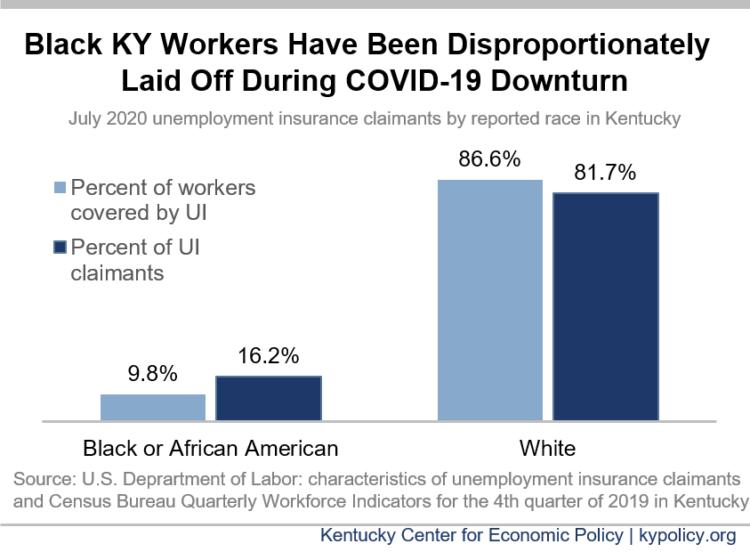 Black layoffs 1