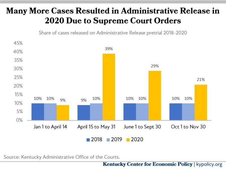 administrative release 1