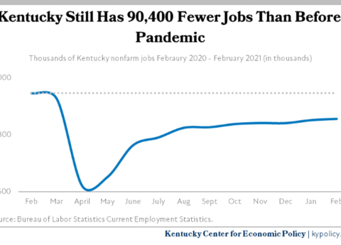 Kentucky Jobs Feb 20 Feb 21